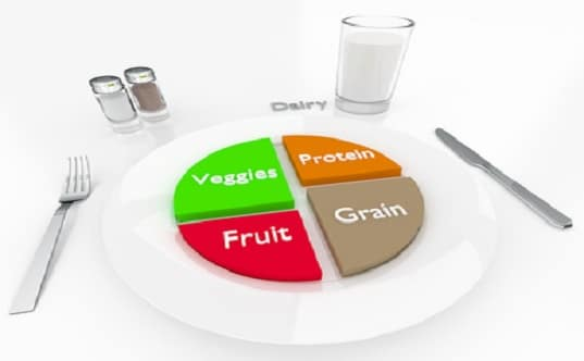 Serving Size or Portion Size for Weight Loss?