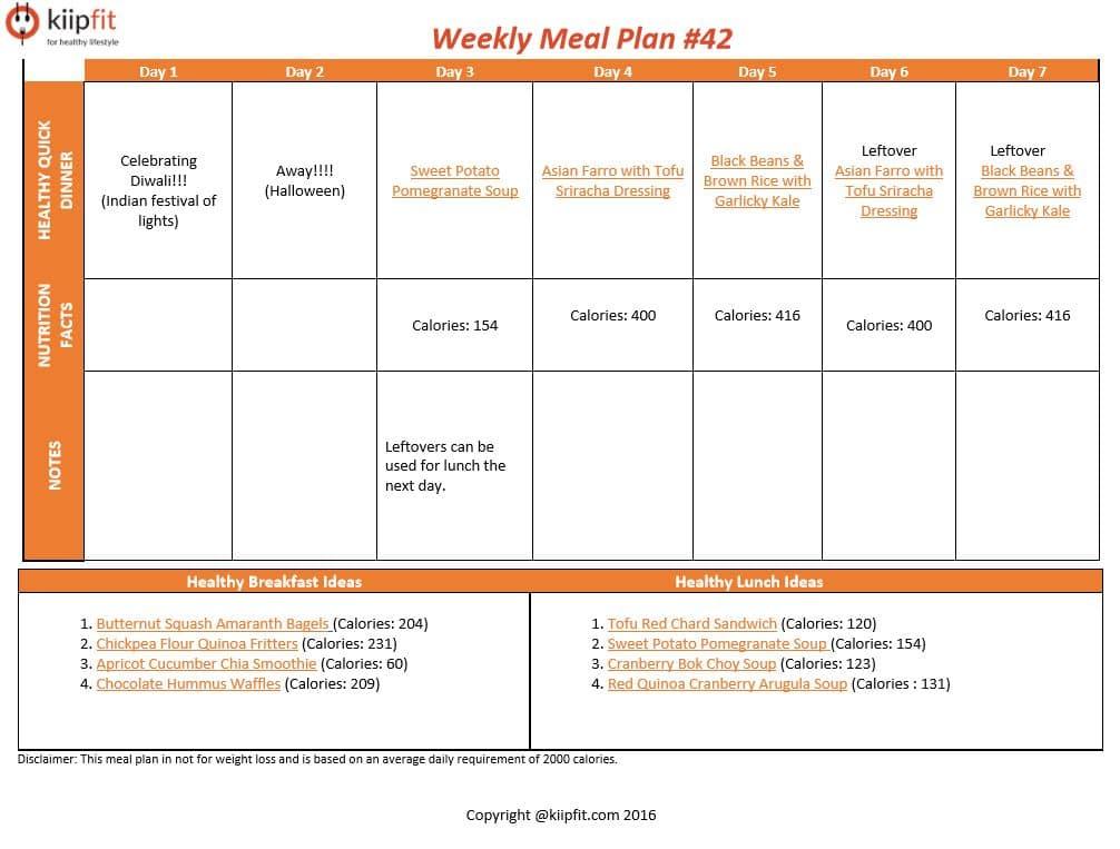 Weekly Meal Plan #42 | kiipfit.com