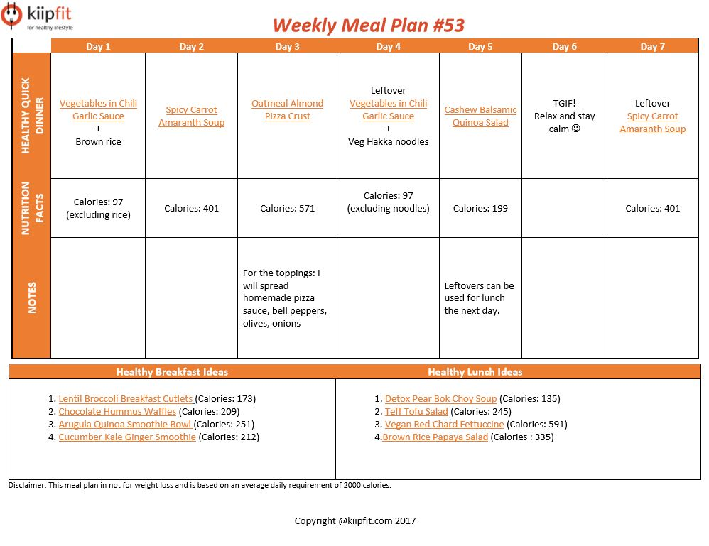 Weekly Meal Plan #53 | healthy vegetarian recipes | kiipfit.com