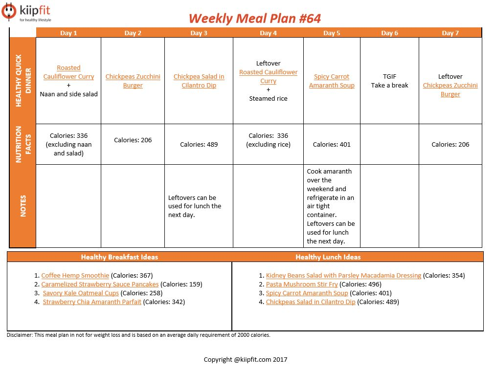 Weekly Meal Plan #64 | healthy vegan and vegetarian recipes | kiipfit.com